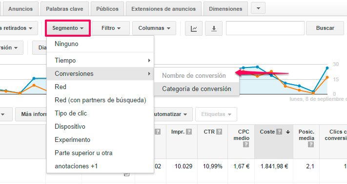 informe conversiones adwords