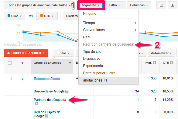 red partners adwords