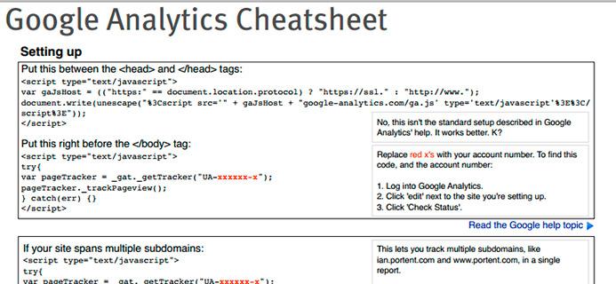 analytics-cheatsheet