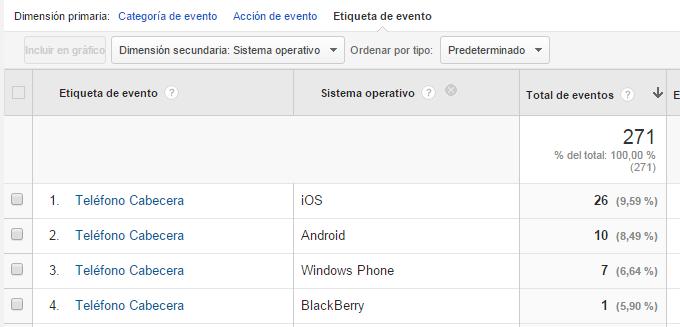 informe-sistema-operativo-analytics