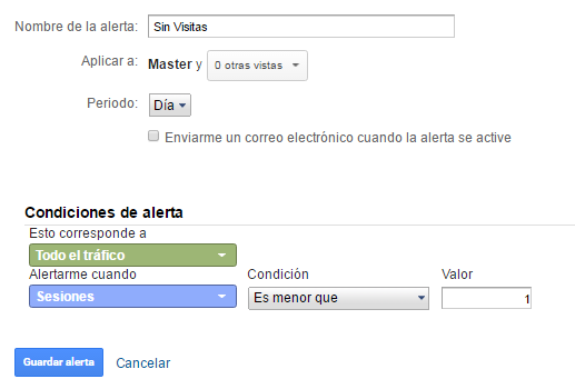 alerta-sin-visitas-analytics