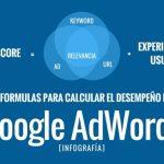 11 Formulas para Calcular el Desempeño de tus Campañas en Google AdWords [Infografía]