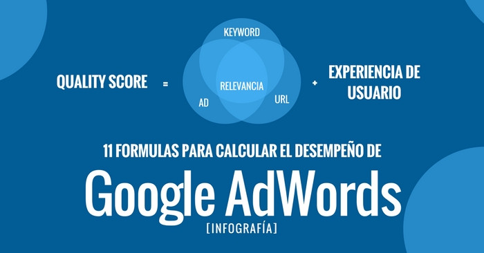 formulas google adwords