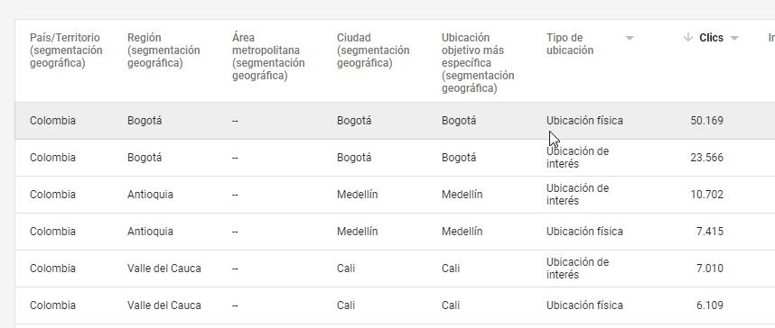 informe ubicacion geografica google ads