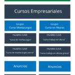 Estructura Base para tus Campañas de Google Ads